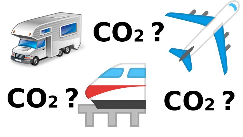 Rejser i Autocamper – CO2 belastning